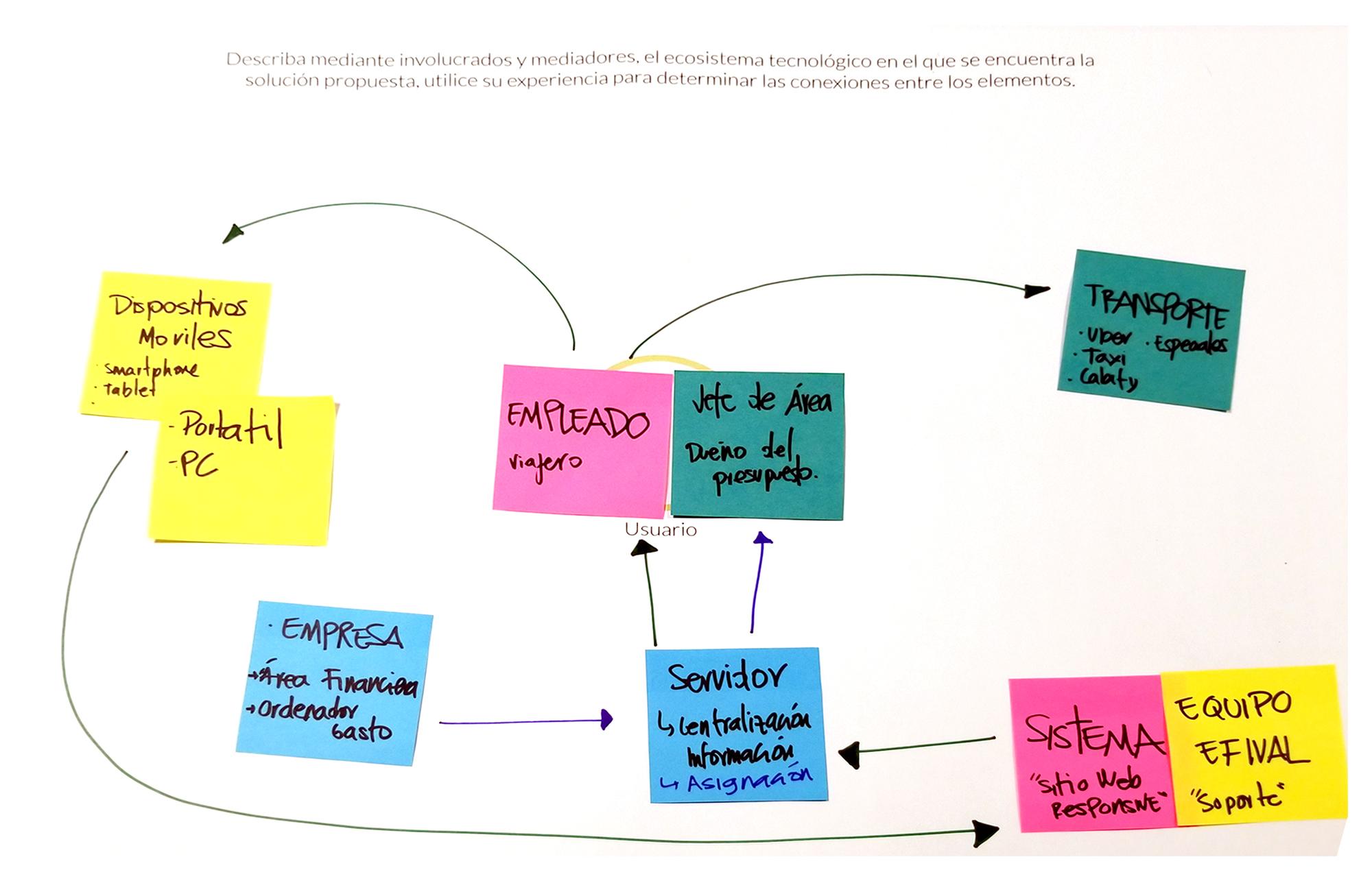 efiva-user-solution-ecosystem