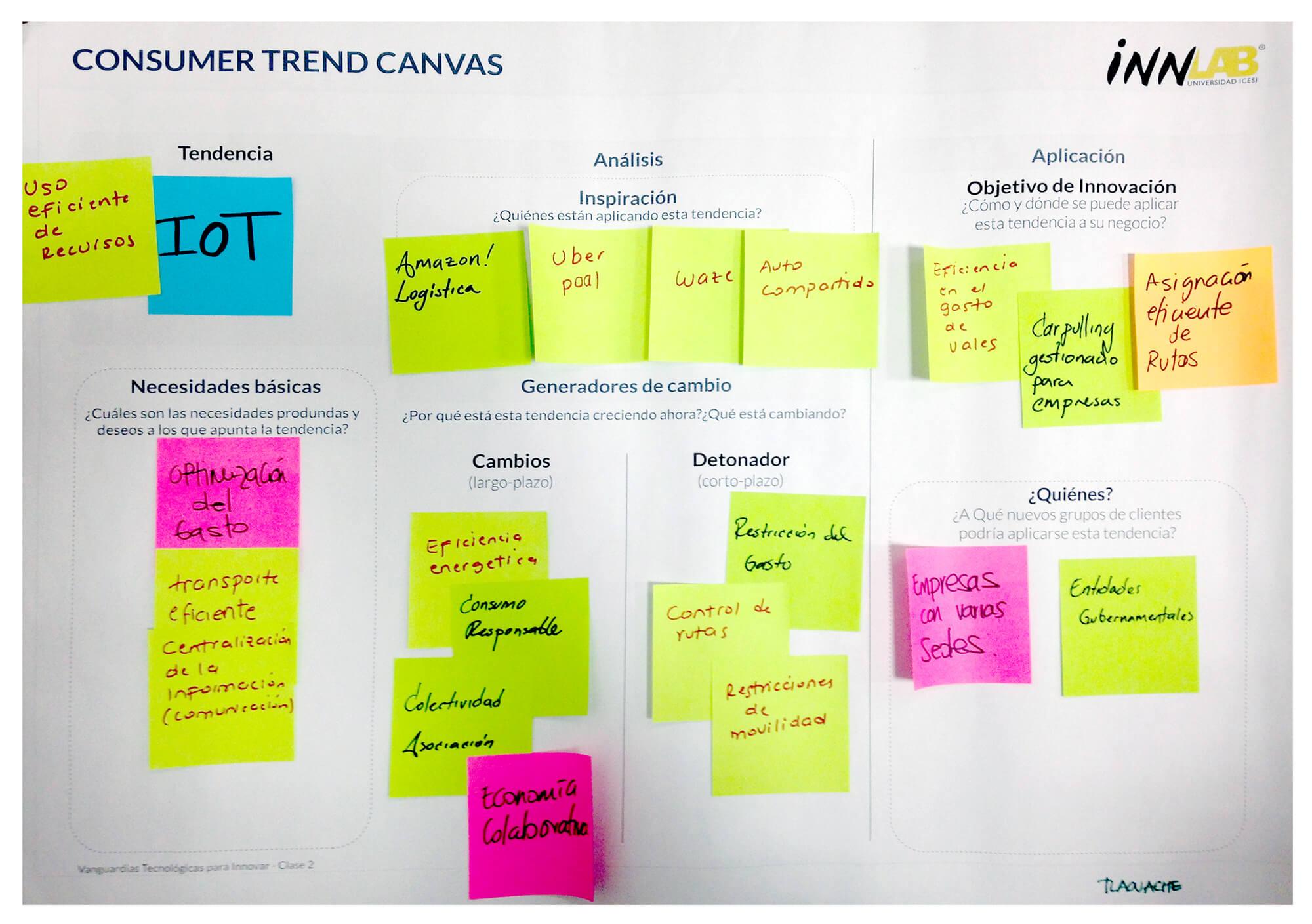 efival-consumer-trend-canvas