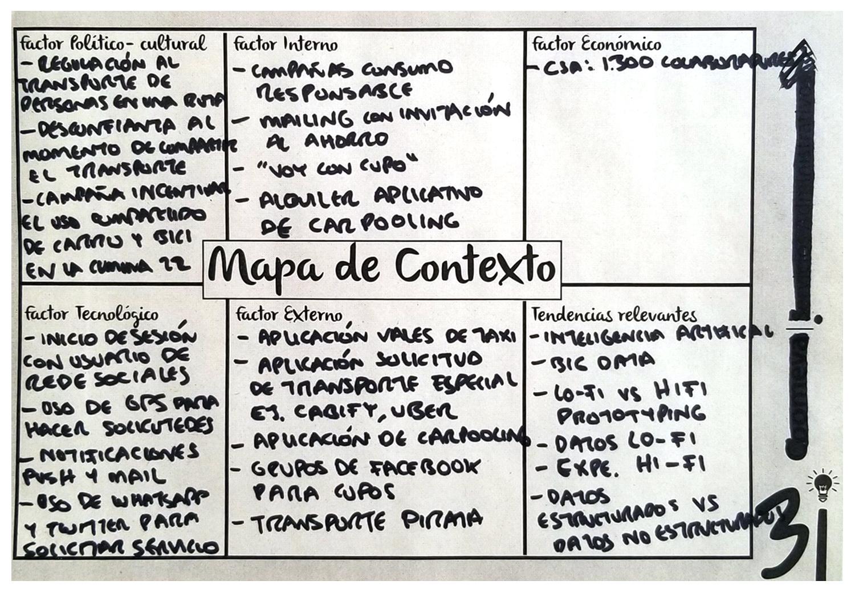 efival-context-map-canvas