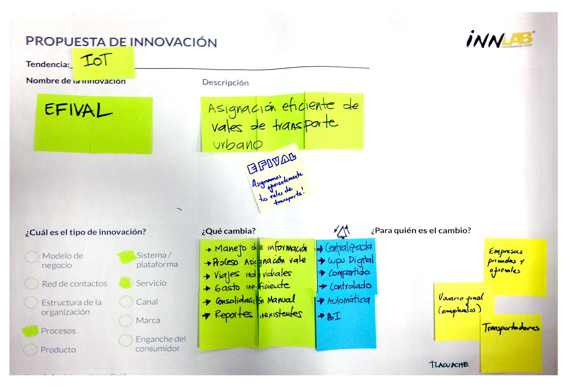 efival-innovation-proposal