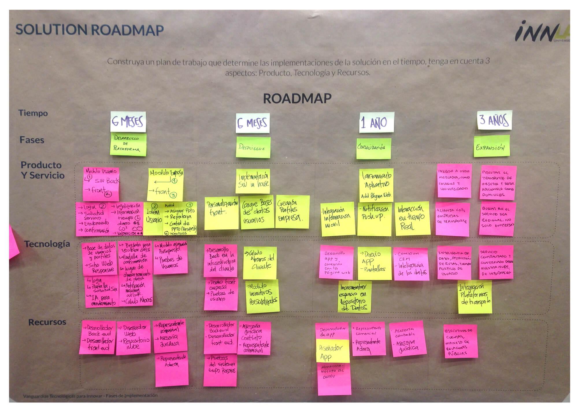 efival-roadmap